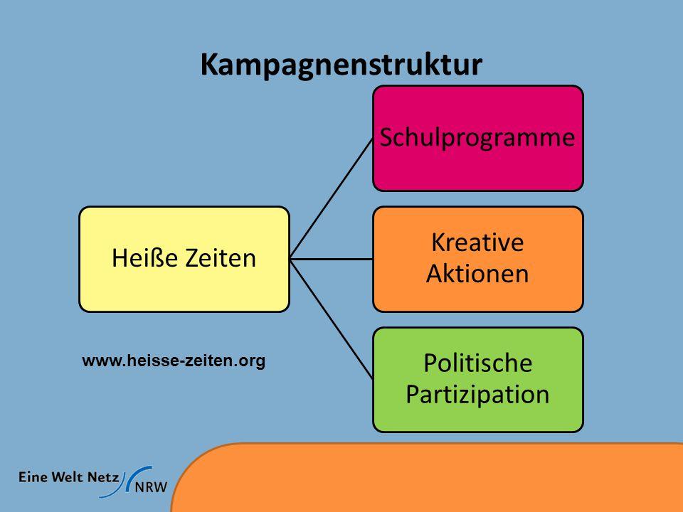 Kampagnenstruktur Heiße ZeitenSchulprogramme Kreative Aktionen Politische Partizipation www.heisse-zeiten.org