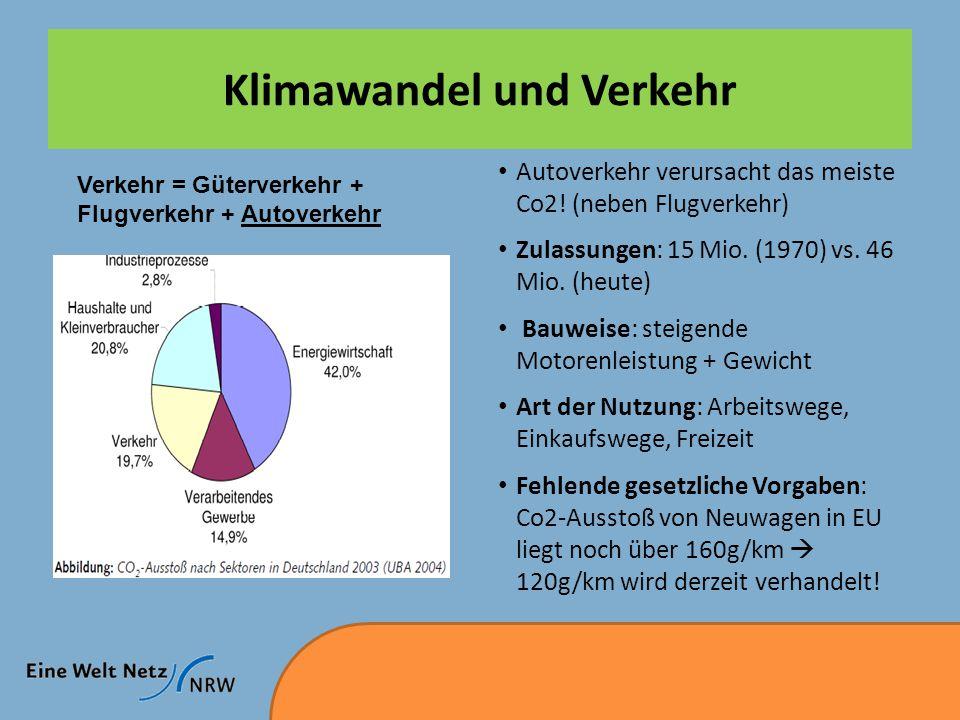 Klimawandel und Verkehr Autoverkehr verursacht das meiste Co2.