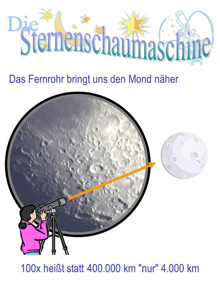 Die Das Fernrohr bringt uns den Mond näher 100x heißt statt 400.000 km nur 4.000 km