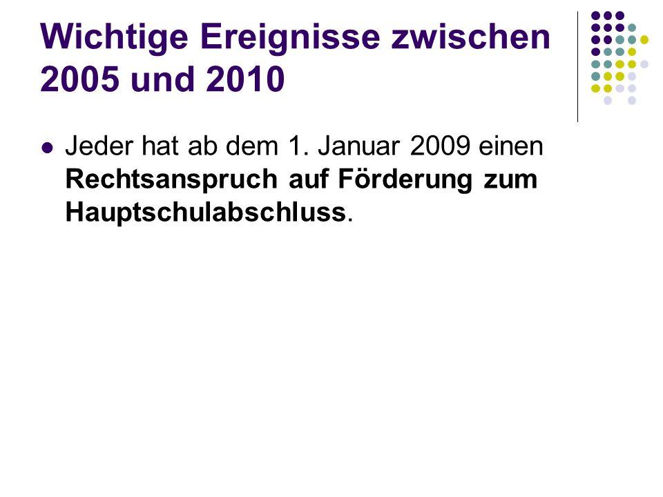 Wichtige Ereignisse zwischen 2005 und 2010 Jeder hat ab dem 1.