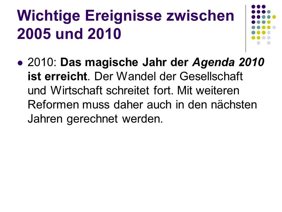 Wichtige Ereignisse zwischen 2005 und 2010 2010: Das magische Jahr der Agenda 2010 ist erreicht.