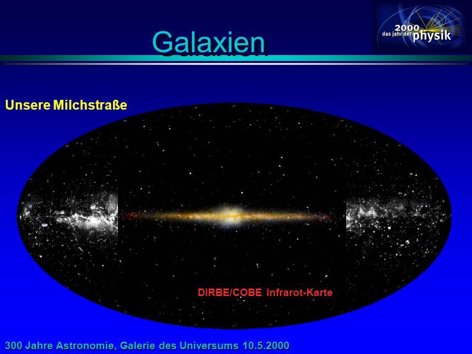 300 Jahre Astronomie, Galerie des Universums 10.5.2000 Das Schicksal des Universums Günther Hasinger Astrophysikalisches Institut & Universität Potsda