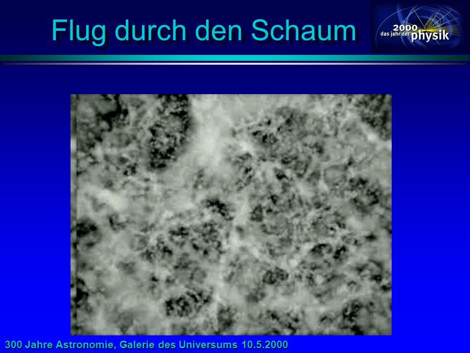Lick Galaxienkatalog Großräumige Galaxienverteilung CfA Slice Las Campanas Survey Das Universum hat eine Schaum-Struktur