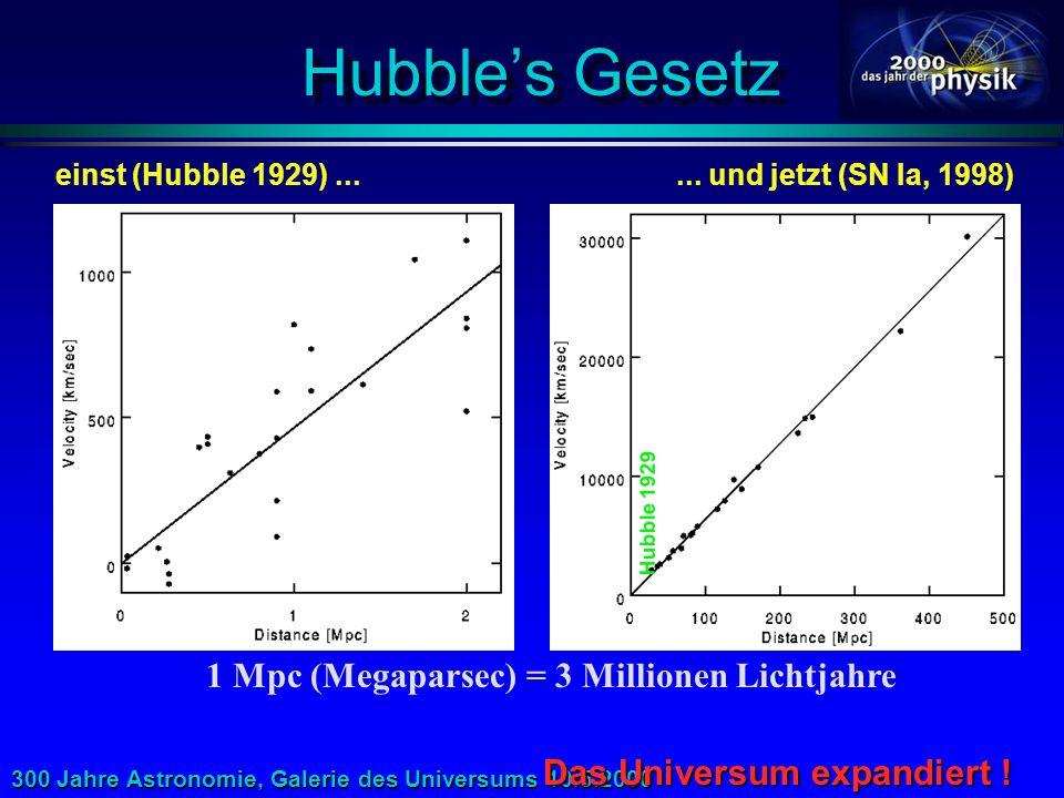 """300 Jahre Astronomie, Galerie des Universums 10.5.2000 Die """"Rotverschiebung"""" z Stern Nahe Galaxie Entfernte Galaxie Weit entfernte Galaxie  Doppler-E"""