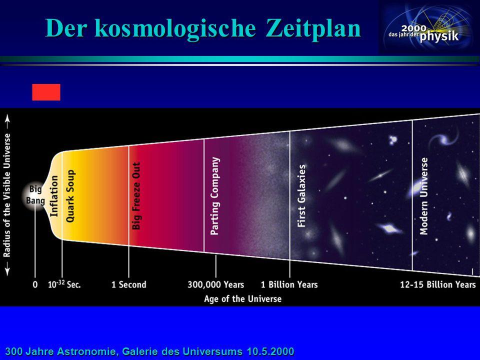300 Jahre Astronomie, Galerie des Universums 10.5.2000 Urknall Kosmische Expansion Früh      Noch später      Später     