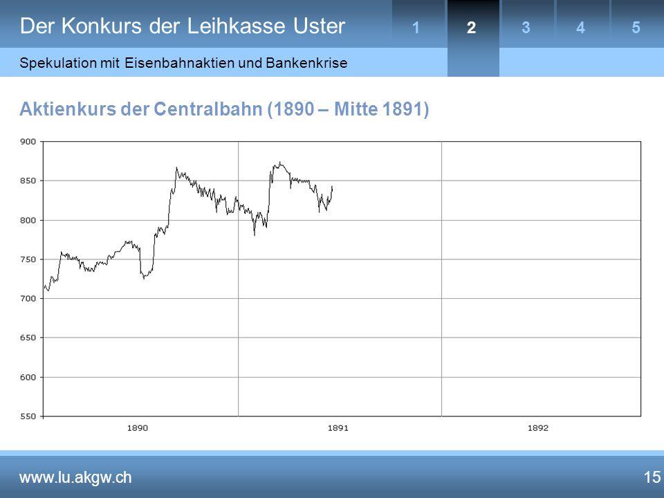15 Aktienkurs der Centralbahn (1890 – Mitte 1891) www.lu.akgw.ch 15 Der Konkurs der Leihkasse Uster 4153 Spekulation mit Eisenbahnaktien und Bankenkrise 2