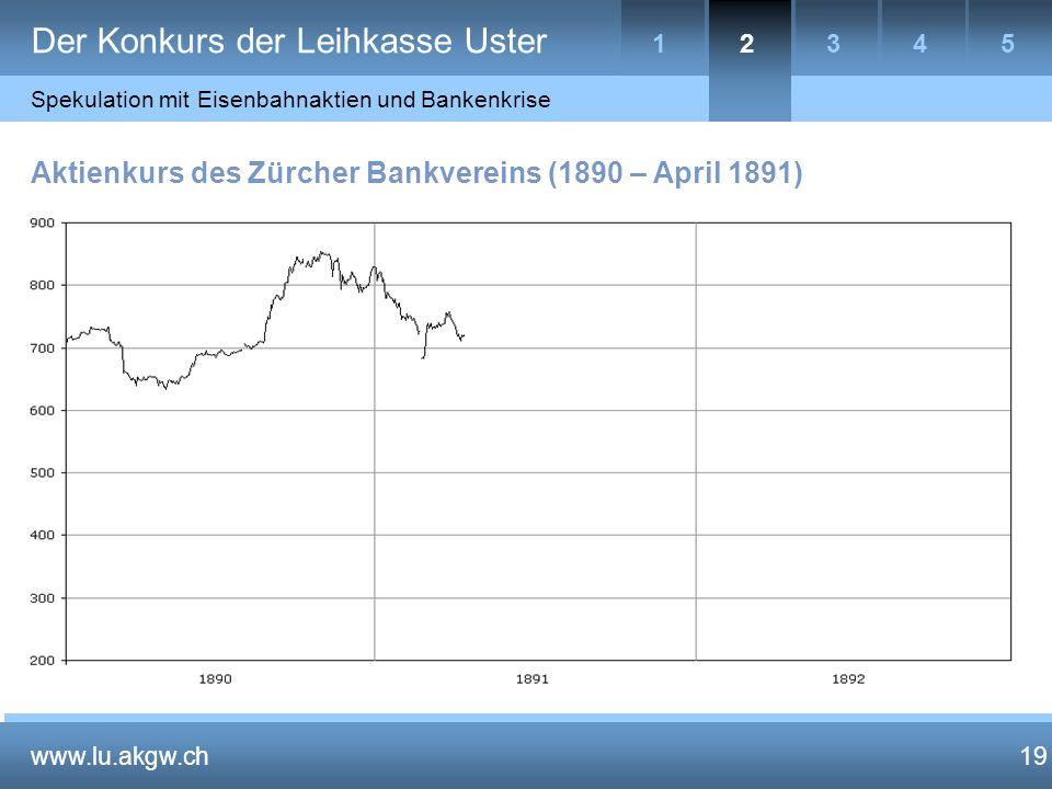 19 Aktienkurs des Zürcher Bankvereins (1890 – April 1891) www.lu.akgw.ch 19 Der Konkurs der Leihkasse Uster 4153 Spekulation mit Eisenbahnaktien und Bankenkrise 2