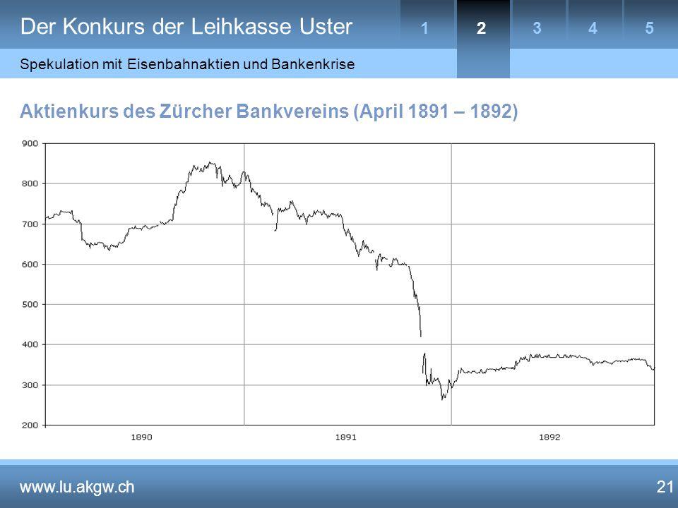 21 Aktienkurs des Zürcher Bankvereins (April 1891 – 1892) www.lu.akgw.ch 21 Der Konkurs der Leihkasse Uster 4153 Spekulation mit Eisenbahnaktien und Bankenkrise 2
