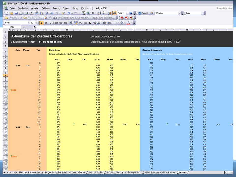 7 Beispiel Aktienkurse www.lu.akgw.ch 7 Der Konkurs der Leihkasse Uster 42153 Fragestellung, Vorgehensweise und Quellen