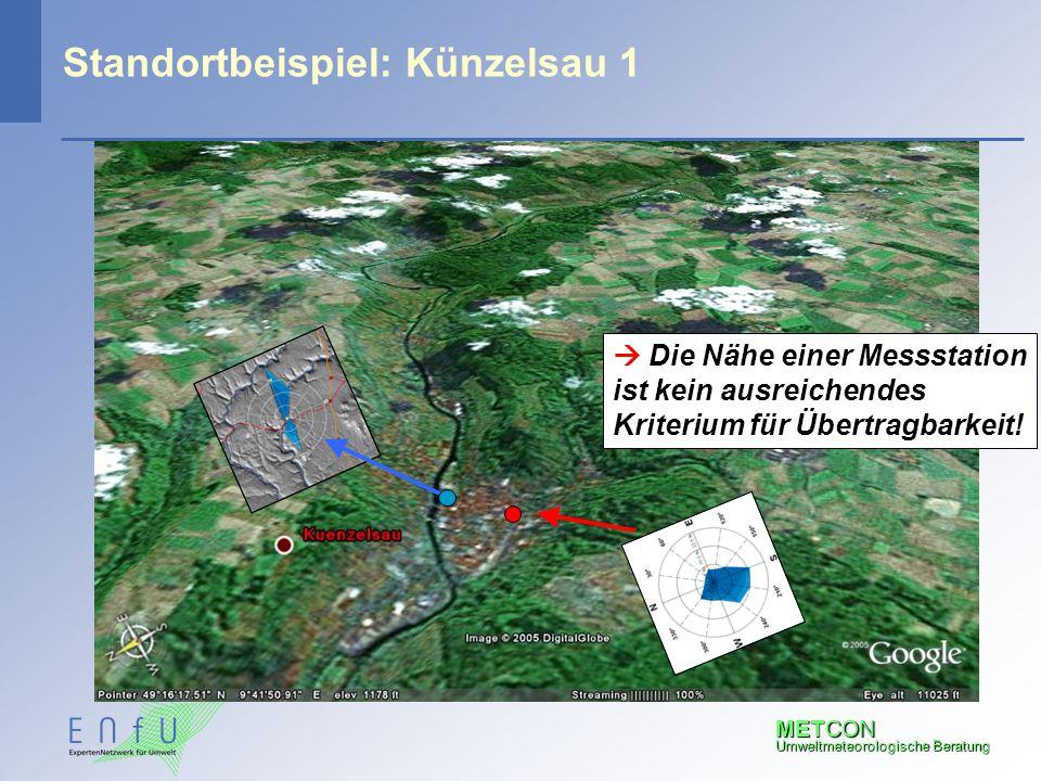METCON Umweltmeteorologische Beratung Standortbeispiel: Künzelsau 1  Die Nähe einer Messstation ist kein ausreichendes Kriterium für Übertragbarkeit!