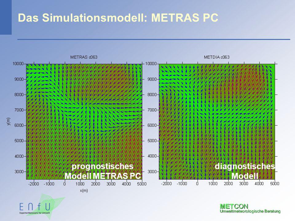 METCON Umweltmeteorologische Beratung Das Simulationsmodell: METRAS PC prognostisches Modell METRAS PC diagnostisches Modell