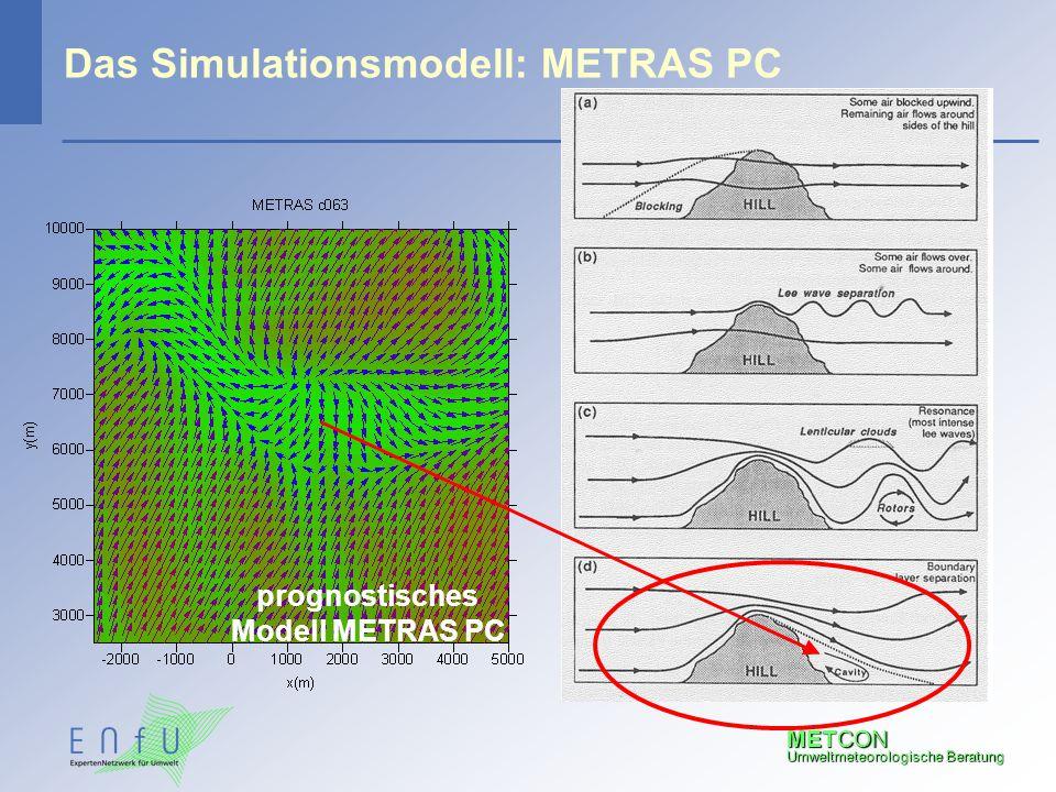 METCON Umweltmeteorologische Beratung Das Simulationsmodell: METRAS PC prognostisches Modell METRAS PC