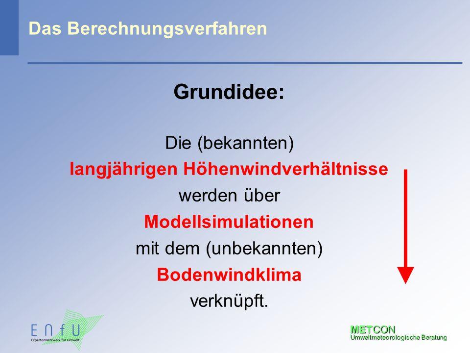 METCON Umweltmeteorologische Beratung Das Berechnungsverfahren Grundidee: Die (bekannten) langjährigen Höhenwindverhältnisse werden über Modellsimulat