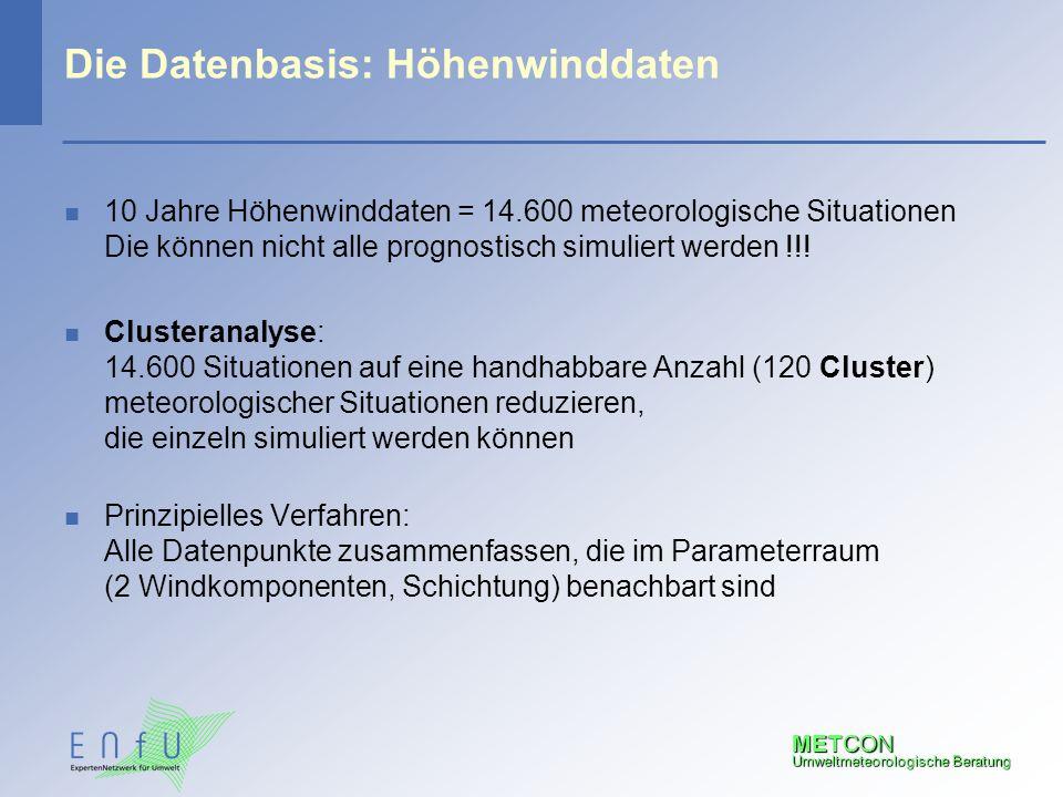 METCON Umweltmeteorologische Beratung Die Datenbasis: Höhenwinddaten n 10 Jahre Höhenwinddaten = 14.600 meteorologische Situationen Die können nicht a