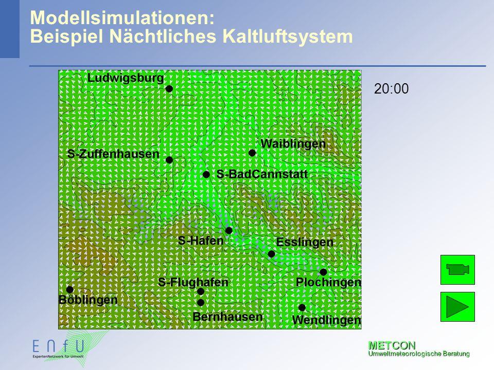METCON Umweltmeteorologische Beratung Modellsimulationen: Beispiel Nächtliches Kaltluftsystem 20:00