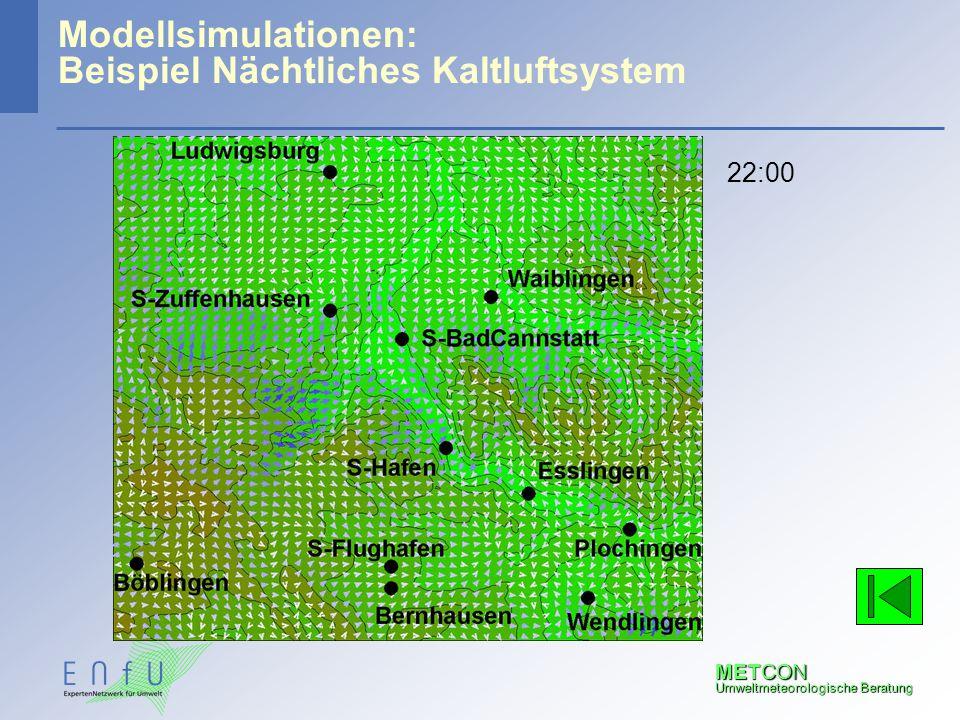 METCON Umweltmeteorologische Beratung Modellsimulationen: Beispiel Nächtliches Kaltluftsystem 22:00