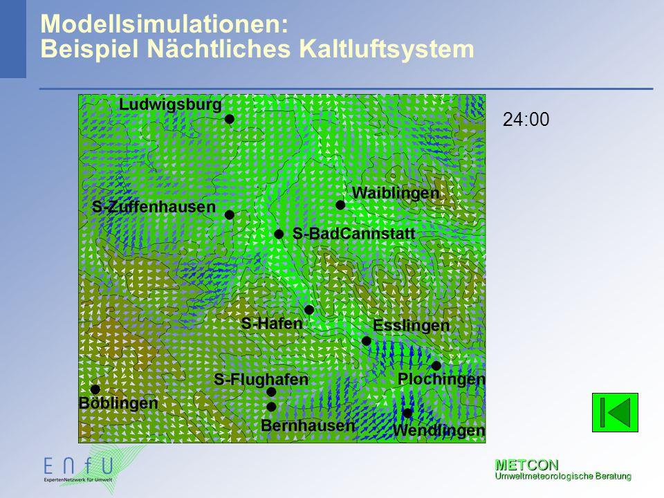 METCON Umweltmeteorologische Beratung Modellsimulationen: Beispiel Nächtliches Kaltluftsystem 24:00