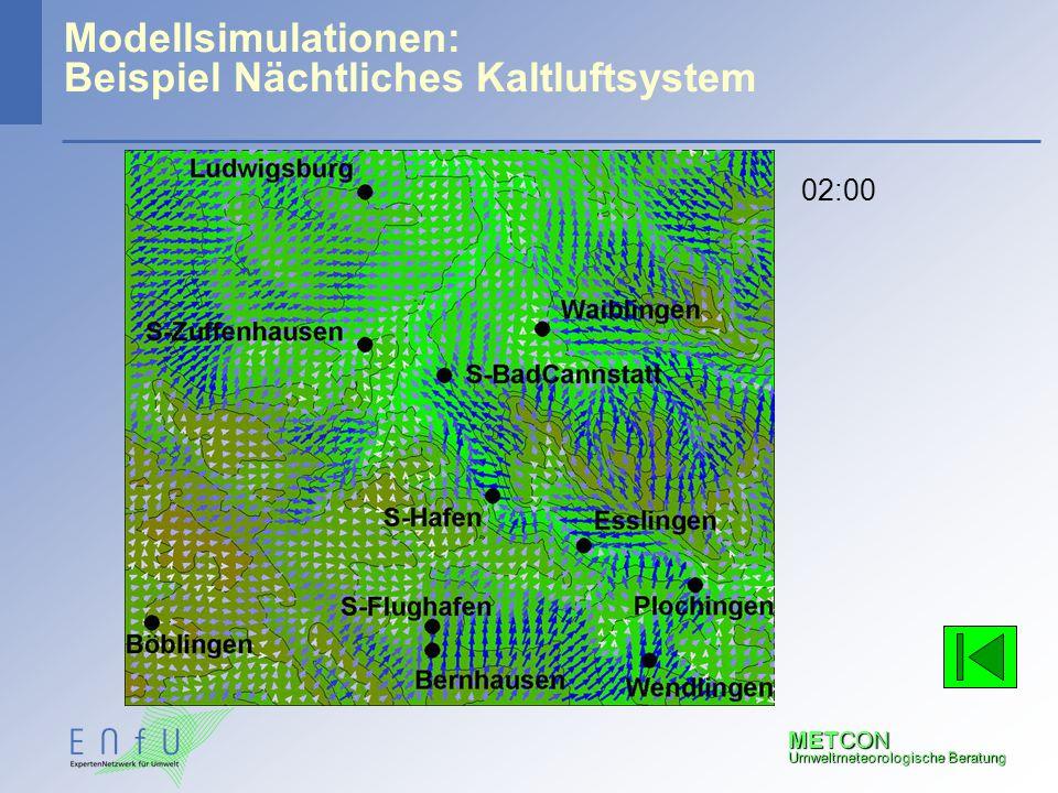 METCON Umweltmeteorologische Beratung Modellsimulationen: Beispiel Nächtliches Kaltluftsystem 02:00