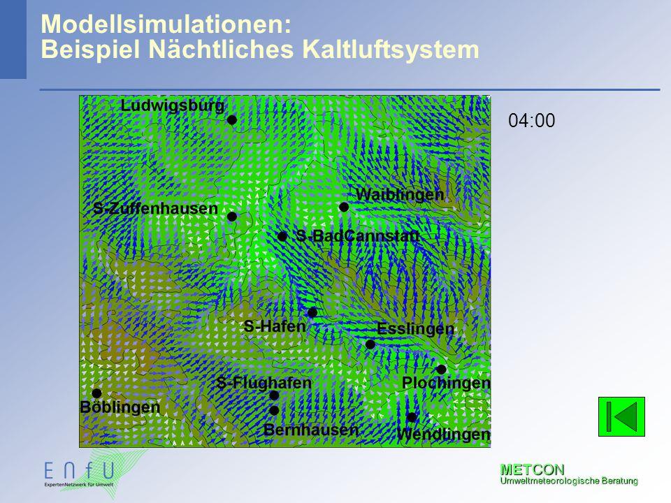METCON Umweltmeteorologische Beratung Modellsimulationen: Beispiel Nächtliches Kaltluftsystem 04:00
