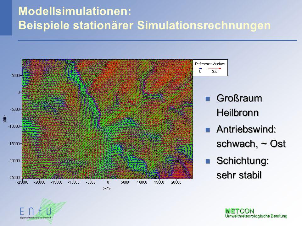 METCON Umweltmeteorologische Beratung Modellsimulationen: Beispiele stationärer Simulationsrechnungen n Großraum Heilbronn n Antriebswind: schwach, ~