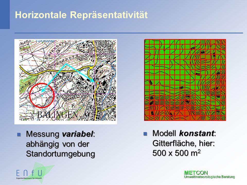 METCON Umweltmeteorologische Beratung Horizontale Repräsentativität n Messung variabel: abhängig von der Standortumgebung n Modell konstant: Gitterflä