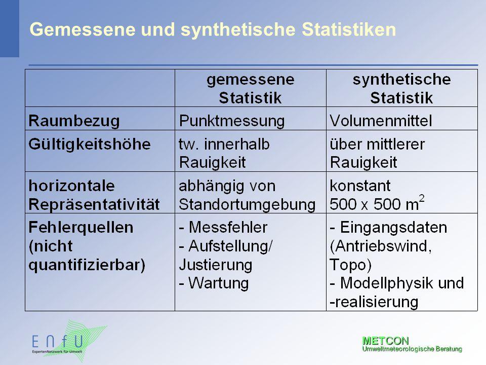 METCON Umweltmeteorologische Beratung Gemessene und synthetische Statistiken