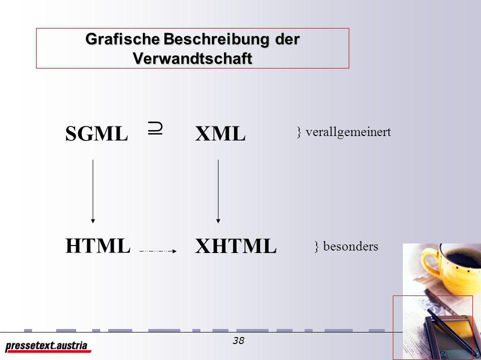 37 Vergleich XML - SGML XML ist Teilmenge von SGML XML ist für das Web optimiert, kann mit HTML zusammenarbeiten schlanker als SGML => SGML Spezifikation umfasst hunderte Seiten, XML 35 Seiten XML unterstützt Stylesheets: erlaubt Erstellung von Stilen (z.B.