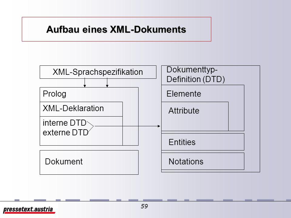 58 Document Type Definitions Die Themen: – Dokumenttyp-Definitionen (DTD) – Elemente – Attribute – Entities – Notations Literatur: – W3C: http://www.w3.org/TR/REC-xml – http://members.aol.com/xmldoku/ – http://www.w3schools.com/
