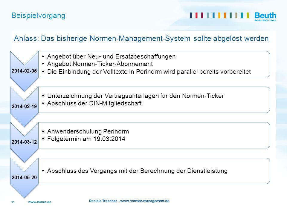www.beuth.de Beispielvorgang Anlass: Das bisherige Normen-Management-System sollte abgelöst werden 11 2014-02-05 Angebot über Neu- und Ersatzbeschaffu