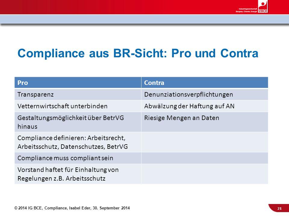 © 2014 IG BCE, Compliance, Isabel Eder, 30. September 2014 Compliance aus BR-Sicht: Pro und Contra ProContra TransparenzDenunziationsverpflichtungen V