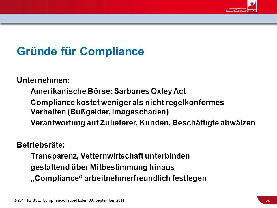 © 2014 IG BCE, Compliance, Isabel Eder, 30. September 2014 Gründe für Compliance Unternehmen: Amerikanische Börse: Sarbanes Oxley Act Compliance koste