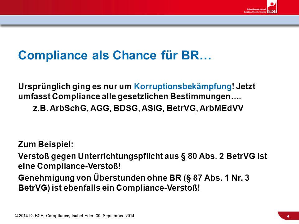 © 2014 IG BCE, Compliance, Isabel Eder, 30. September 2014 Compliance als Chance für BR… Ursprünglich ging es nur um Korruptionsbekämpfung! Jetzt umfa