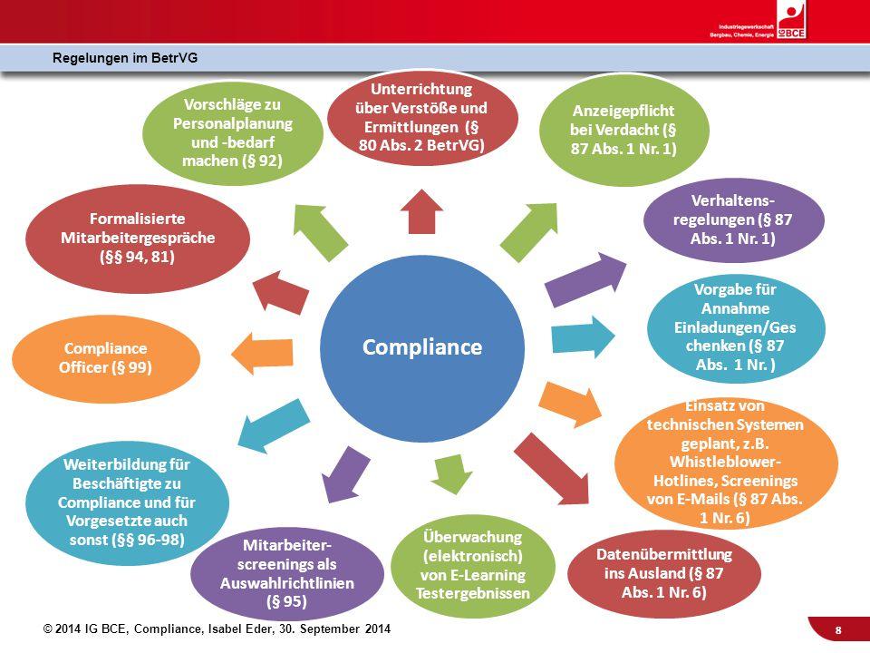© 2014 IG BCE, Compliance, Isabel Eder, 30. September 2014 Regelungen im BetrVG Compliance Unterrichtung über Verstöße und Ermittlungen (§ 80 Abs. 2 B