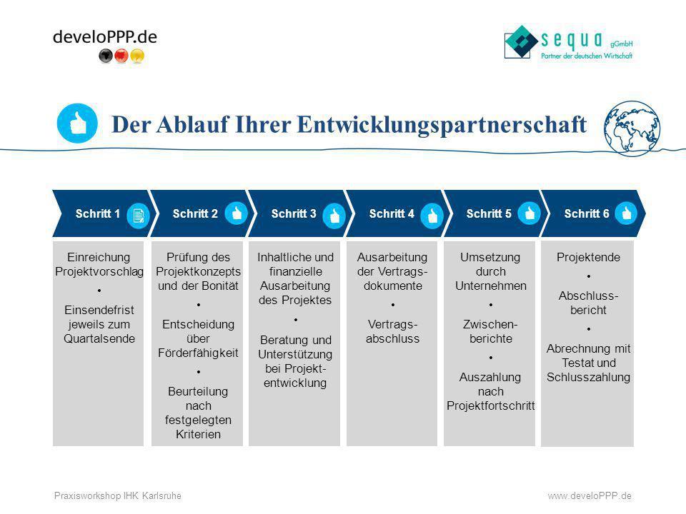 Praxisworkshop IHK Karlsruhe Der Ablauf Ihrer Entwicklungspartnerschaft Schritt 2 Prüfung des Projektkonzepts und der Bonität Entscheidung über Förder