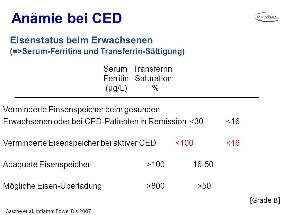 Anämie bei CED [Grade B] Eisenstatus beim Erwachsenen (=>Serum-Ferritins und Transferrin-Sättigung) Serum Transferrin Ferritin Saturation (µg/L) % Ver
