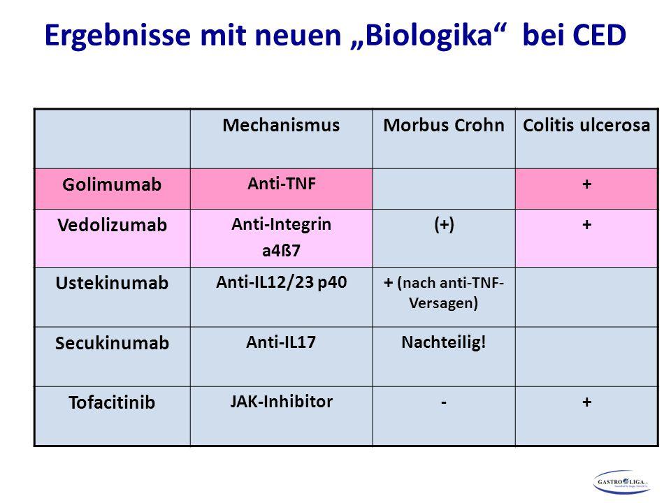 "Ergebnisse mit neuen ""Biologika"" bei CED MechanismusMorbus CrohnColitis ulcerosa Golimumab Anti-TNF+ Vedolizumab Anti-Integrin a4ß7 (+)+ Ustekinumab A"