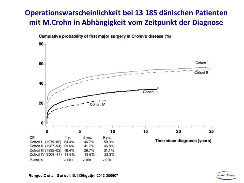 Rungoe C et al. Gut doi:10.1136/gutjnl-2013-305607 Operationswarscheinlichkeit bei 13 185 dänischen Patienten mit M.Crohn in Abhängigkeit vom Zeitpunk