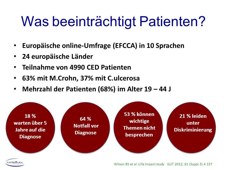 Was beeinträchtigt Patienten? Europäische online-Umfrage (EFCCA) in 10 Sprachen 24 europäische Länder Teilnahme von 4990 CED Patienten 63% mit M.Crohn