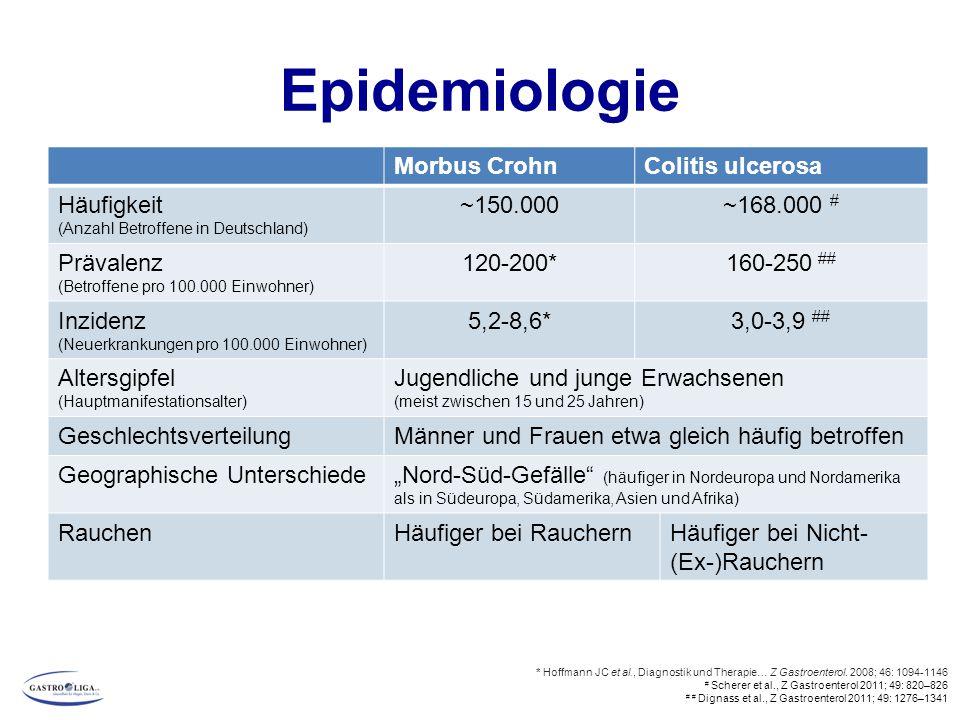 """Epidemiologie Morbus CrohnColitis ulcerosa Häufigkeit (Anzahl Betroffene in Deutschland) ~150.000~168.000 # Prävalenz (Betroffene pro 100.000 Einwohner) 120-200*160-250 ## Inzidenz (Neuerkrankungen pro 100.000 Einwohner) 5,2-8,6*3,0-3,9 ## Altersgipfel (Hauptmanifestationsalter) Jugendliche und junge Erwachsenen (meist zwischen 15 und 25 Jahren) GeschlechtsverteilungMänner und Frauen etwa gleich häufig betroffen Geographische Unterschiede""""Nord-Süd-Gefälle (häufiger in Nordeuropa und Nordamerika als in Südeuropa, Südamerika, Asien und Afrika) RauchenHäufiger bei RauchernHäufiger bei Nicht- (Ex-)Rauchern * Hoffmann JC et al., Diagnostik und Therapie… Z Gastroenterol."""