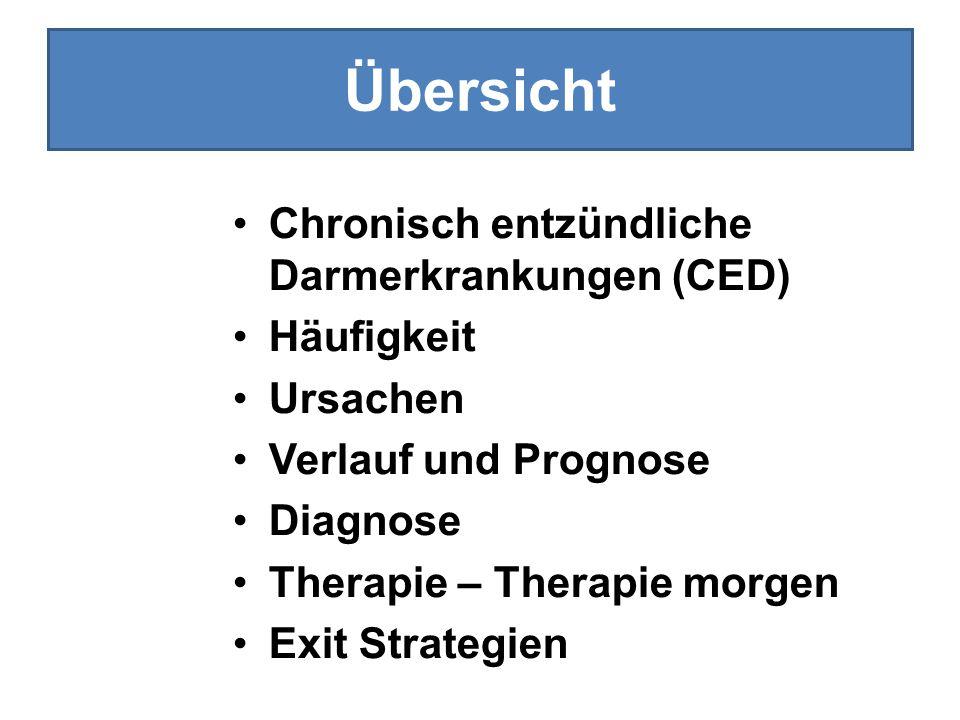 Übersicht Chronisch entzündliche Darmerkrankungen (CED) Häufigkeit Ursachen Verlauf und Prognose Diagnose Therapie – Therapie morgen Exit Strategien