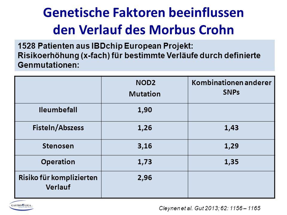 Cleynen et al. Gut 2013; 62: 1156 – 1165 Genetische Faktoren beeinflussen den Verlauf des Morbus Crohn NOD2 Mutation Kombinationen anderer SNPs Ileumb