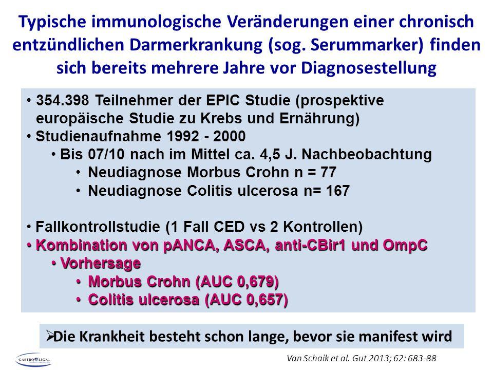 Typische immunologische Veränderungen einer chronisch entzündlichen Darmerkrankung (sog. Serummarker) finden sich bereits mehrere Jahre vor Diagnosest