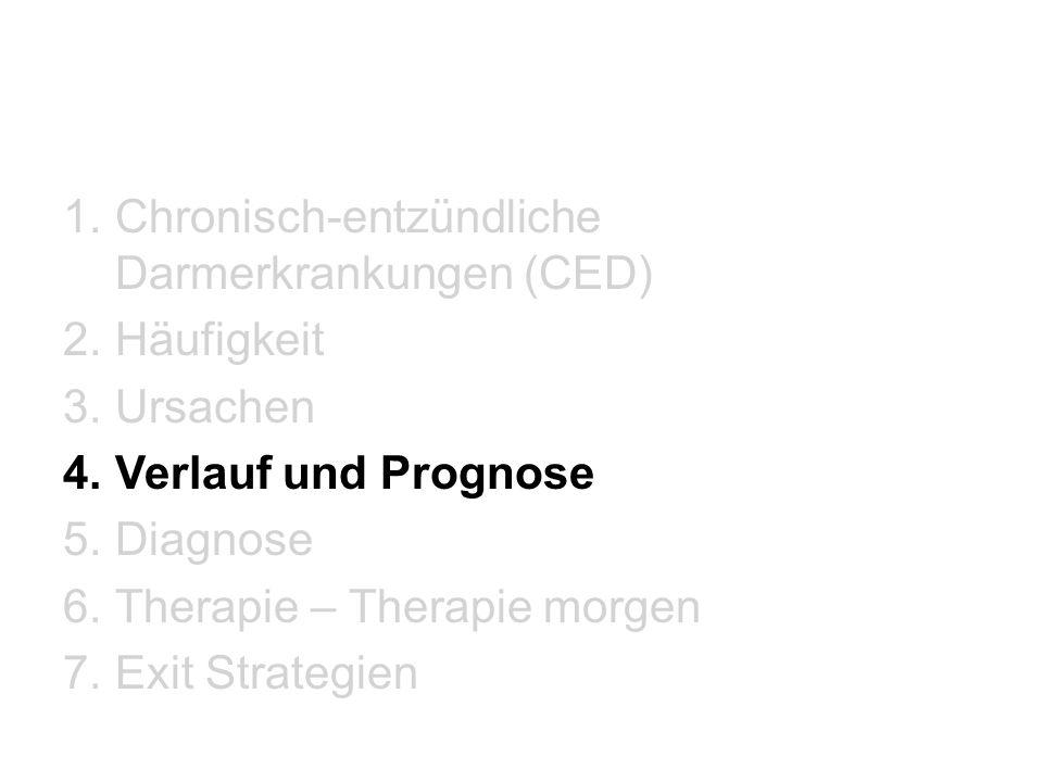 1.Chronisch-entzündliche Darmerkrankungen (CED) 2.Häufigkeit 3.Ursachen 4.Verlauf und Prognose 5.Diagnose 6.Therapie – Therapie morgen 7.Exit Strategi