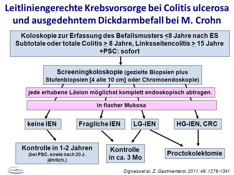 Koloskopie zur Erfassung des Befallsmusters <8 Jahre nach ES Subtotale oder totale Colitis > 8 Jahre, Linksseitencolitis > 15 Jahre +PSC: sofort Screeningkoloskopie (gezielte Biopsien plus Stufenbiopsien [4 alle 10 cm] oder Chromoendoskopie) keine IEN LG-IEN Kontrolle in 1-2 Jahren (bei PSC, sowie nach 20 J.