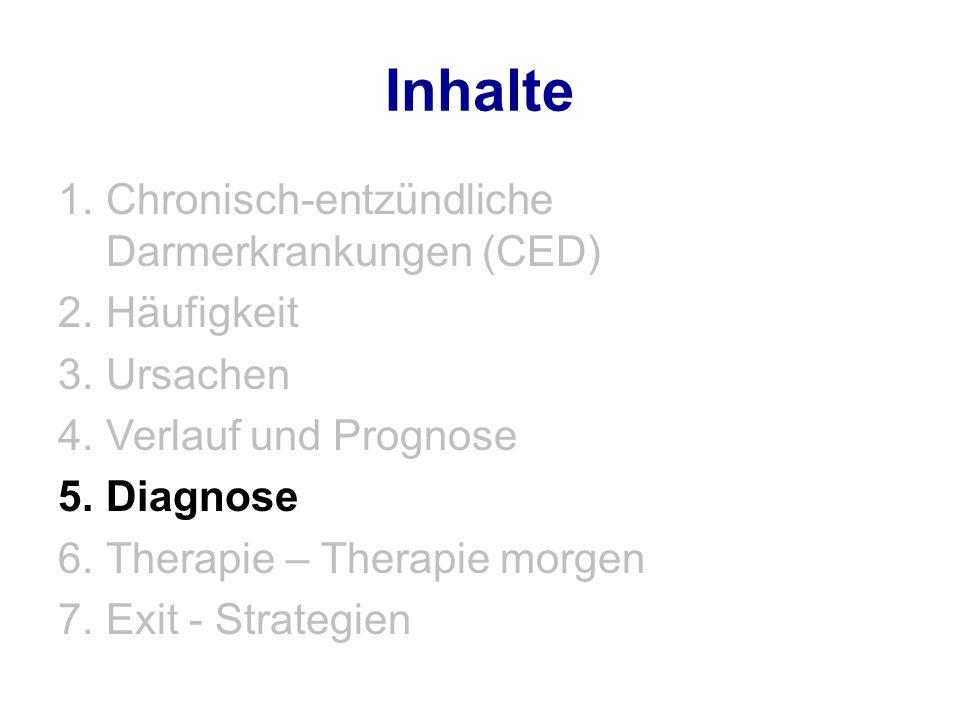 Inhalte 1.Chronisch-entzündliche Darmerkrankungen (CED) 2.Häufigkeit 3.Ursachen 4.Verlauf und Prognose 5.Diagnose 6.Therapie – Therapie morgen 7.Exit