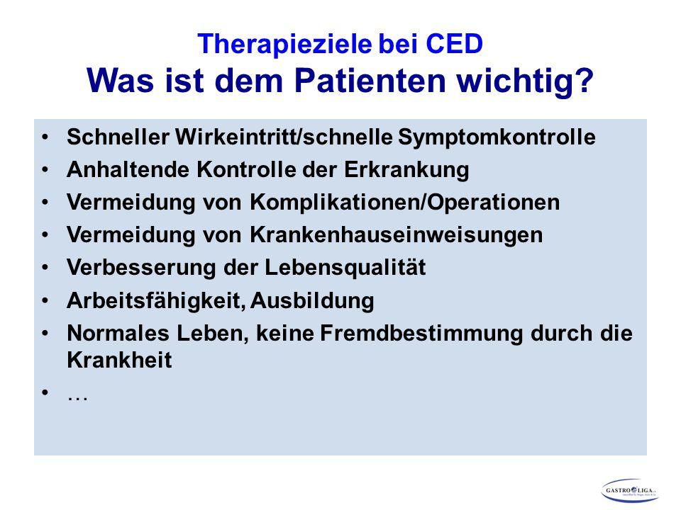Therapieziele bei CED Was ist dem Patienten wichtig.