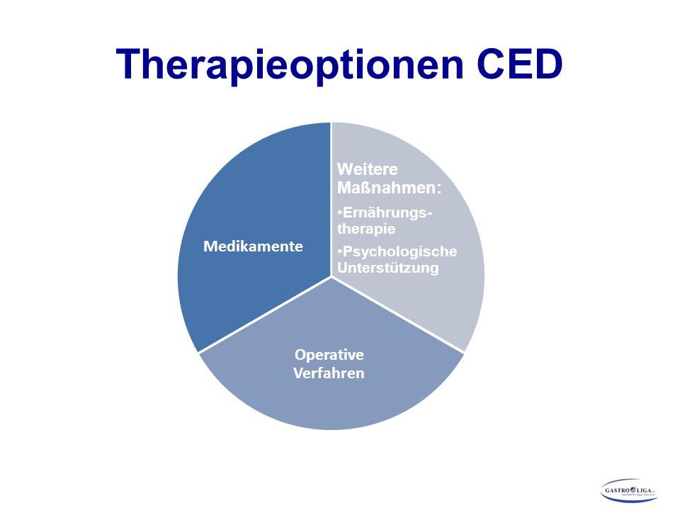 Therapieoptionen CED Weitere Maßnahmen: Ernährungs- therapie Psychologische Unterstützung Operative Verfahren Medikamente