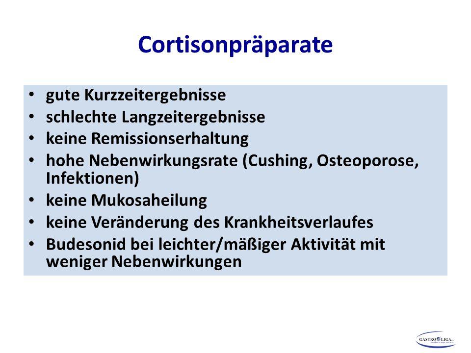 Cortisonpräparate gute Kurzzeitergebnisse schlechte Langzeitergebnisse keine Remissionserhaltung hohe Nebenwirkungsrate (Cushing, Osteoporose, Infektionen) keine Mukosaheilung keine Veränderung des Krankheitsverlaufes Budesonid bei leichter/mäßiger Aktivität mit weniger Nebenwirkungen