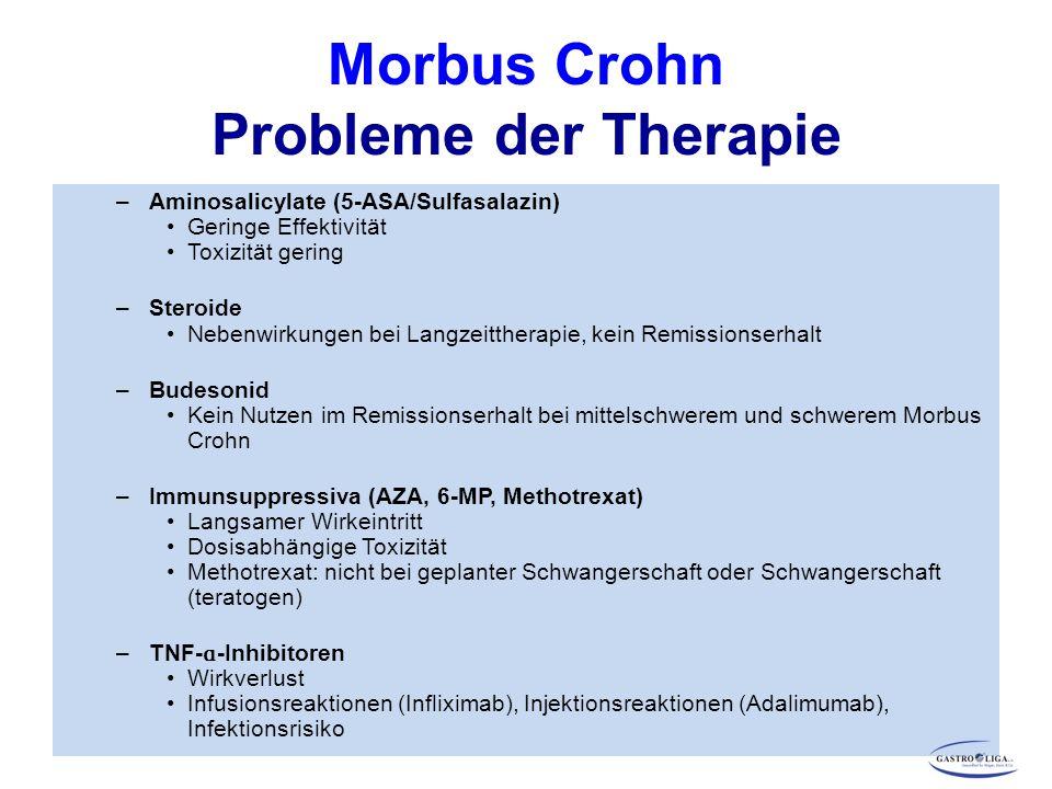 Morbus Crohn Probleme der Therapie –Aminosalicylate (5-ASA/Sulfasalazin) Geringe Effektivität Toxizität gering –Steroide Nebenwirkungen bei Langzeitth