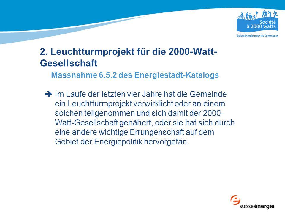 2. Leuchtturmprojekt für die 2000-Watt- Gesellschaft Massnahme 6.5.2 des Energiestadt-Katalogs  Im Laufe der letzten vier Jahre hat die Gemeinde ein